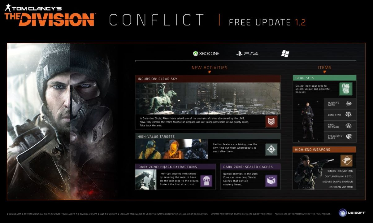 TCTD_Conflict_Graphic