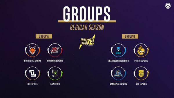 Βγήκαν τα Groups για το Off Season Split!